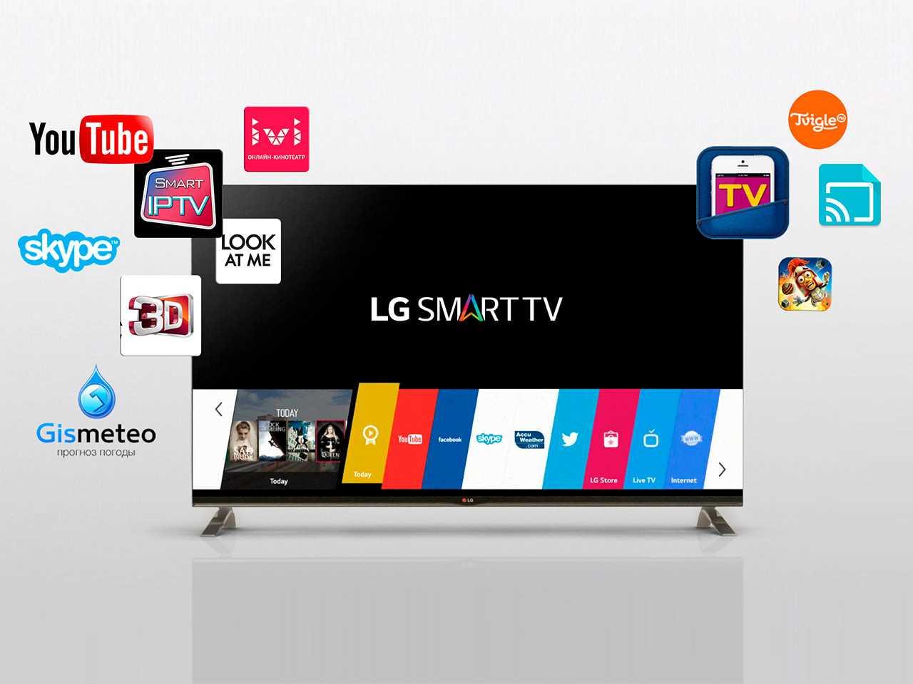 Производство телевизоров LG